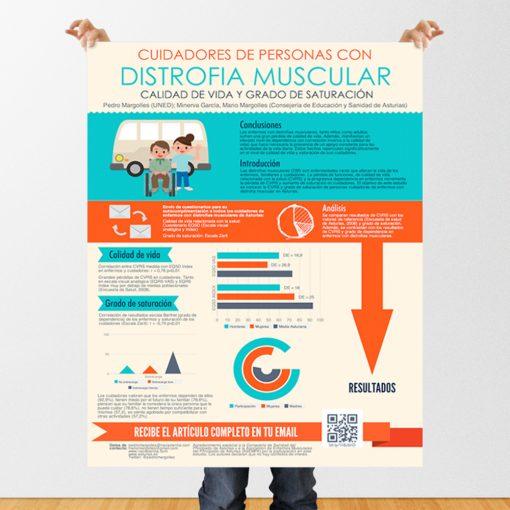 Poster medicina enfermería